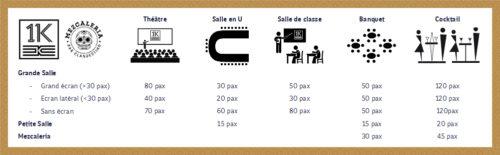tableau-salles-seminaires-capacite-1k